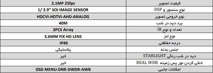 دوربین مداربسته rds مدل ACP210-DR